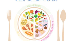Dietary guidance